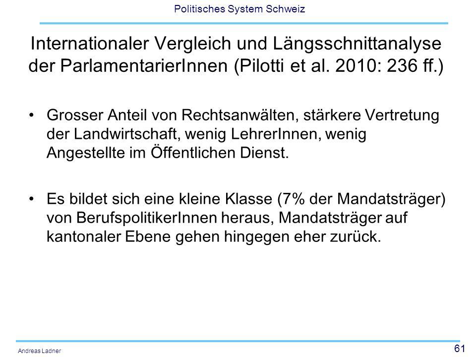 61 Politisches System Schweiz Andreas Ladner Internationaler Vergleich und Längsschnittanalyse der ParlamentarierInnen (Pilotti et al.