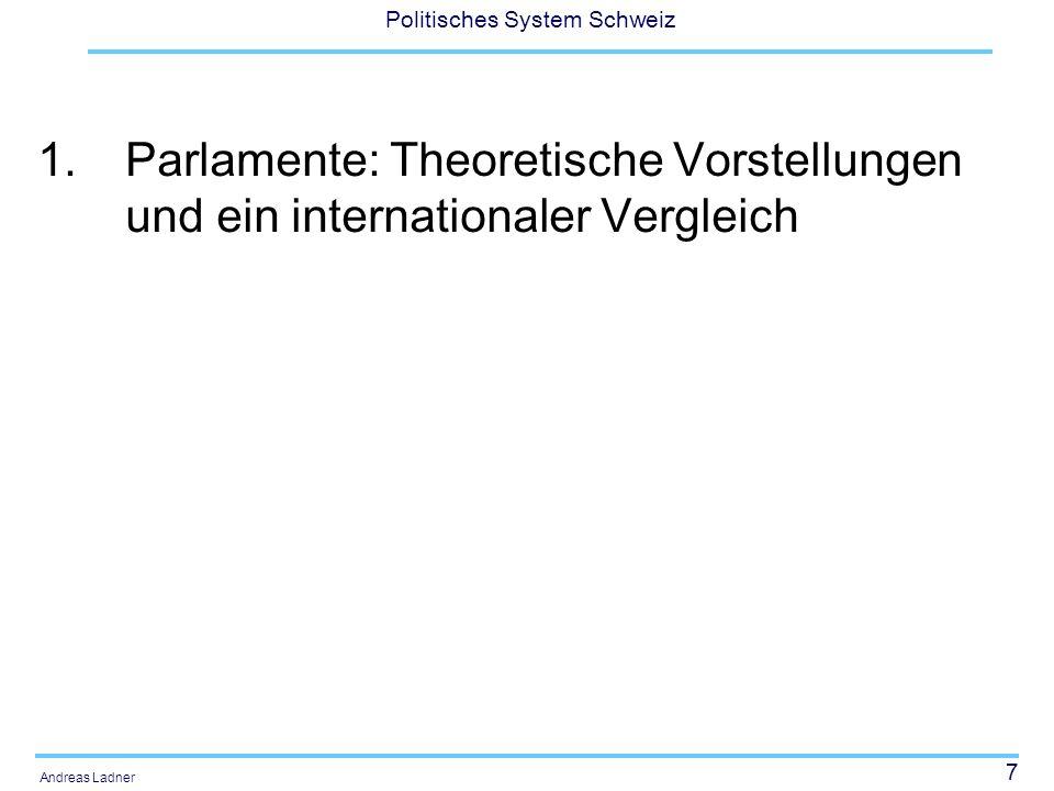38 Politisches System Schweiz Andreas Ladner Funktionen des Parlaments Bundesversammlung als Wahlbehörde Gesetzgebung Budget und Rechnung Kontrolle und Oberaufsicht Forum der Nation (Linder) Repräsentationsorgan