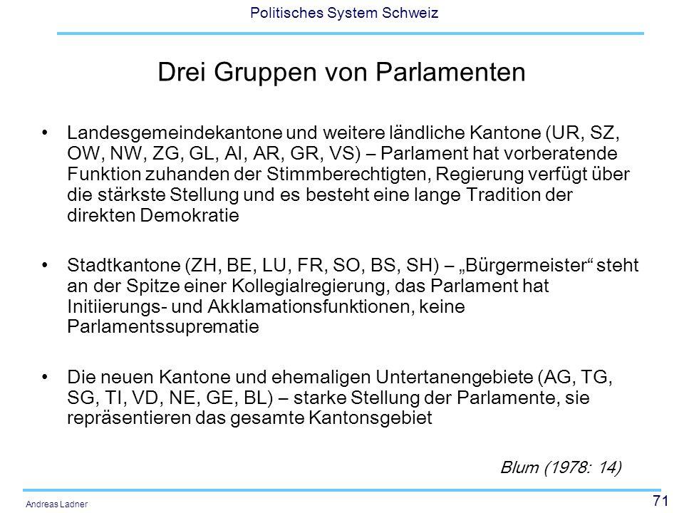 71 Politisches System Schweiz Andreas Ladner Drei Gruppen von Parlamenten Landesgemeindekantone und weitere ländliche Kantone (UR, SZ, OW, NW, ZG, GL, AI, AR, GR, VS) – Parlament hat vorberatende Funktion zuhanden der Stimmberechtigten, Regierung verfügt über die stärkste Stellung und es besteht eine lange Tradition der direkten Demokratie Stadtkantone (ZH, BE, LU, FR, SO, BS, SH) – Bürgermeister steht an der Spitze einer Kollegialregierung, das Parlament hat Initiierungs- und Akklamationsfunktionen, keine Parlamentssuprematie Die neuen Kantone und ehemaligen Untertanengebiete (AG, TG, SG, TI, VD, NE, GE, BL) – starke Stellung der Parlamente, sie repräsentieren das gesamte Kantonsgebiet Blum (1978: 14)