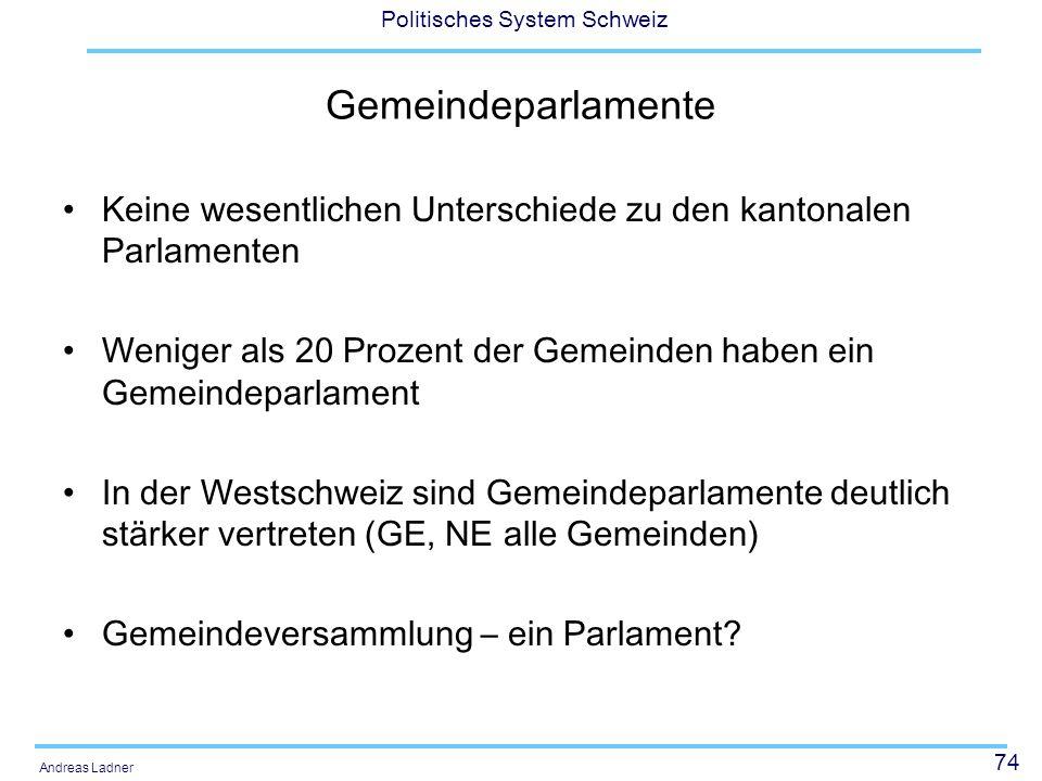74 Politisches System Schweiz Andreas Ladner Gemeindeparlamente Keine wesentlichen Unterschiede zu den kantonalen Parlamenten Weniger als 20 Prozent der Gemeinden haben ein Gemeindeparlament In der Westschweiz sind Gemeindeparlamente deutlich stärker vertreten (GE, NE alle Gemeinden) Gemeindeversammlung – ein Parlament