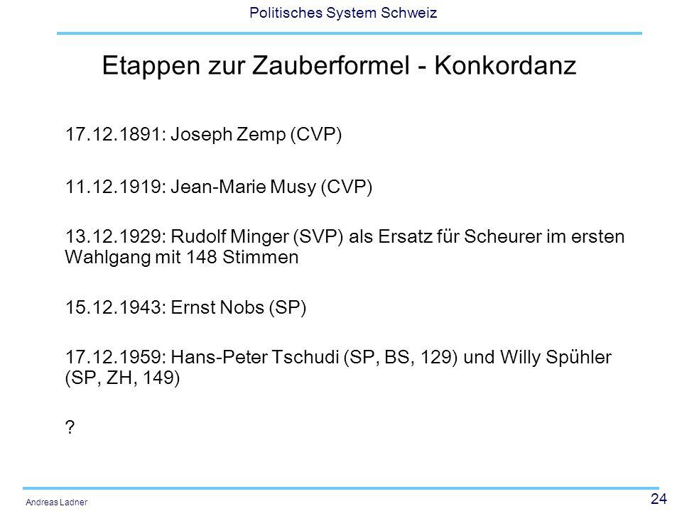 24 Politisches System Schweiz Andreas Ladner Etappen zur Zauberformel - Konkordanz 17.12.1891: Joseph Zemp (CVP) 11.12.1919: Jean-Marie Musy (CVP) 13.12.1929: Rudolf Minger (SVP) als Ersatz für Scheurer im ersten Wahlgang mit 148 Stimmen 15.12.1943: Ernst Nobs (SP) 17.12.1959: Hans-Peter Tschudi (SP, BS, 129) und Willy Spühler (SP, ZH, 149)