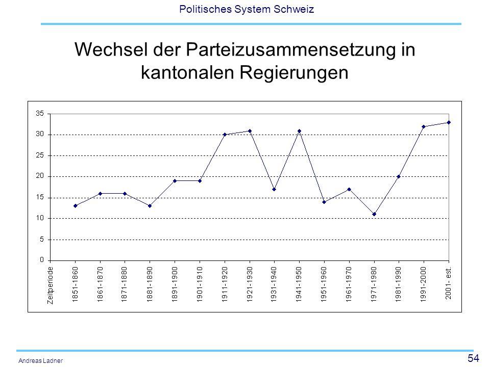 54 Politisches System Schweiz Andreas Ladner Wechsel der Parteizusammensetzung in kantonalen Regierungen