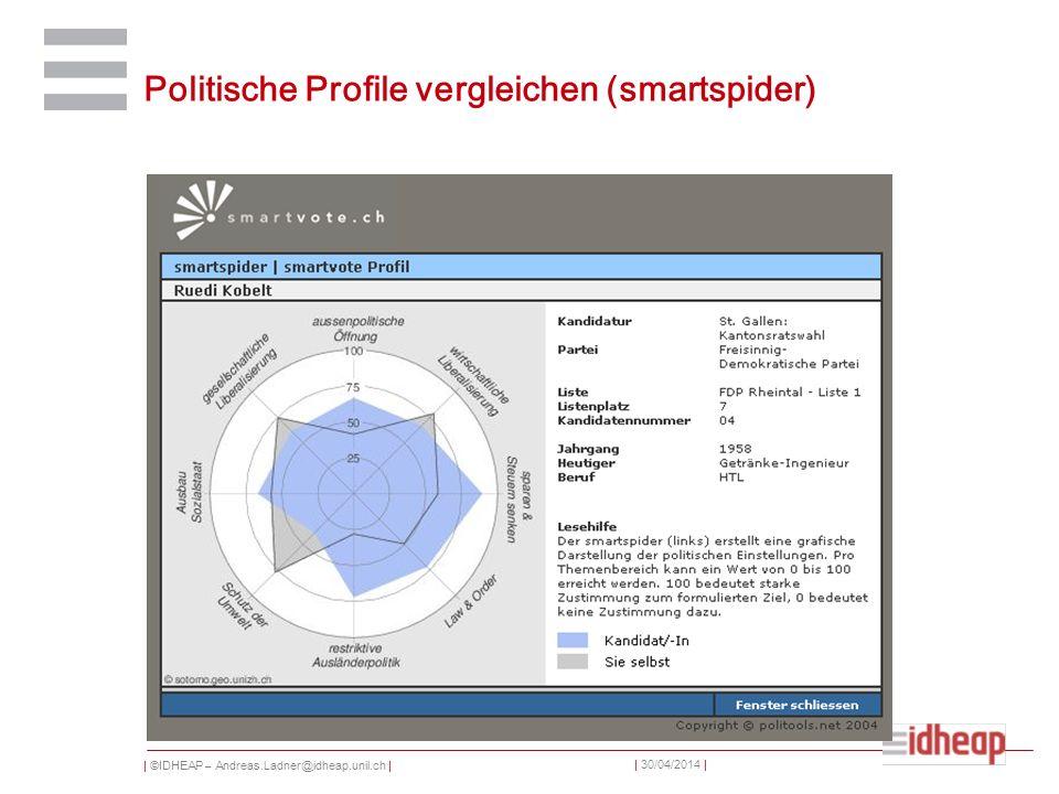 | ©IDHEAP – Andreas.Ladner@idheap.unil.ch | | 30/04/2014 | Politische Profile vergleichen (smartspider)