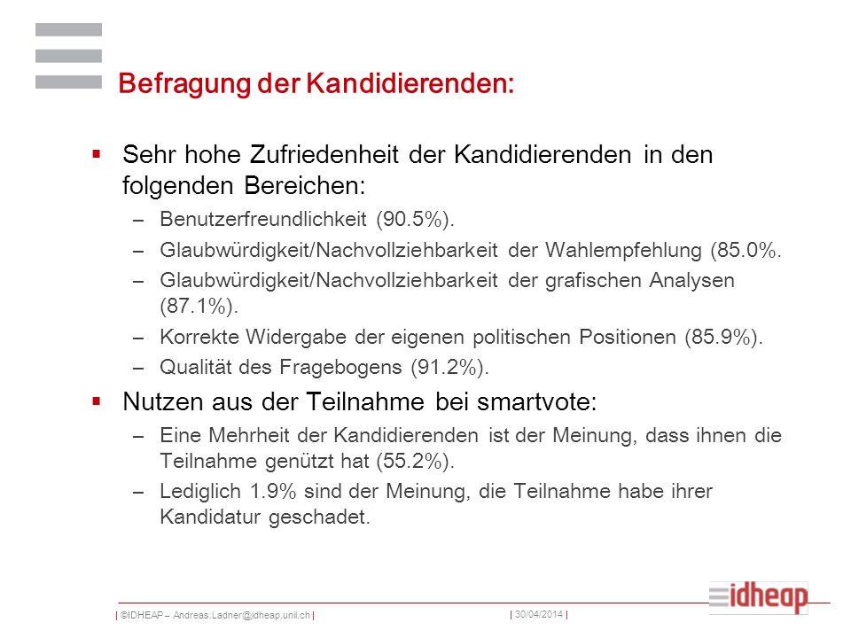 | ©IDHEAP – Andreas.Ladner@idheap.unil.ch | | 30/04/2014 | Befragung der Kandidierenden: Sehr hohe Zufriedenheit der Kandidierenden in den folgenden B
