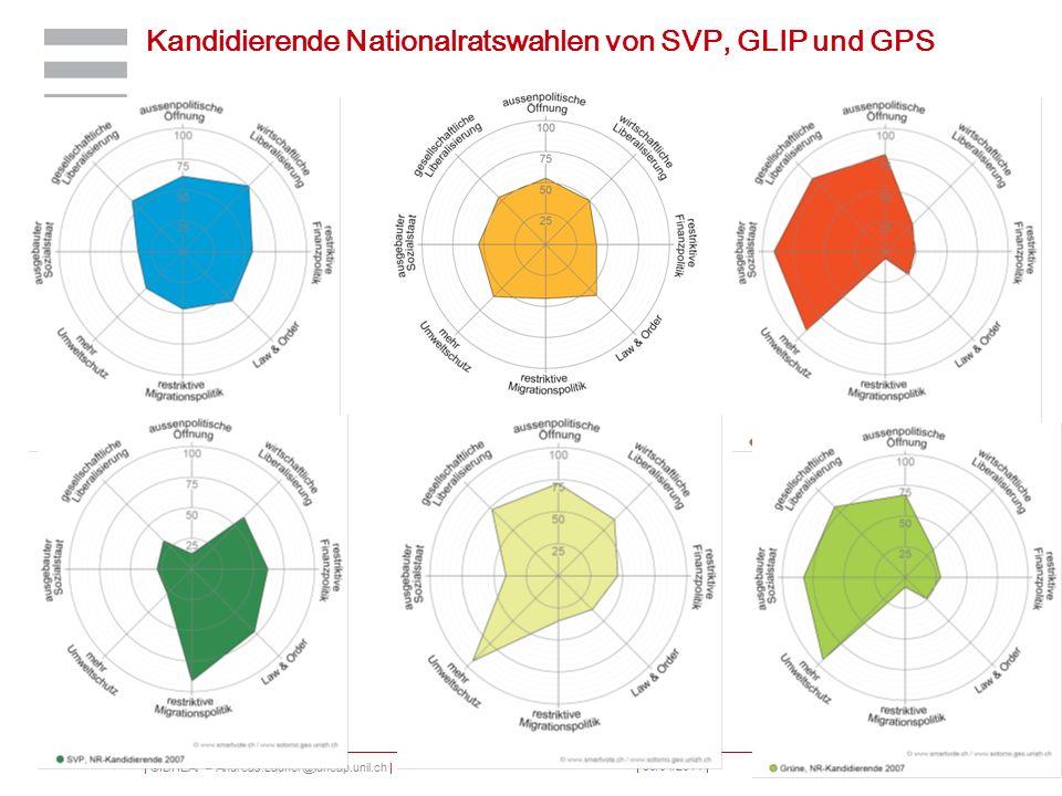 | ©IDHEAP – Andreas.Ladner@idheap.unil.ch | | 30/04/2014 | Kandidierende Nationalratswahlen von SVP, GLIP und GPS