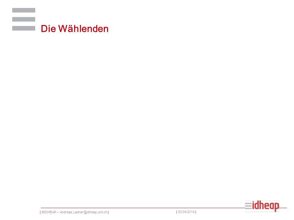 | ©IDHEAP – Andreas.Ladner@idheap.unil.ch | | 30/04/2014 | Die Wählenden