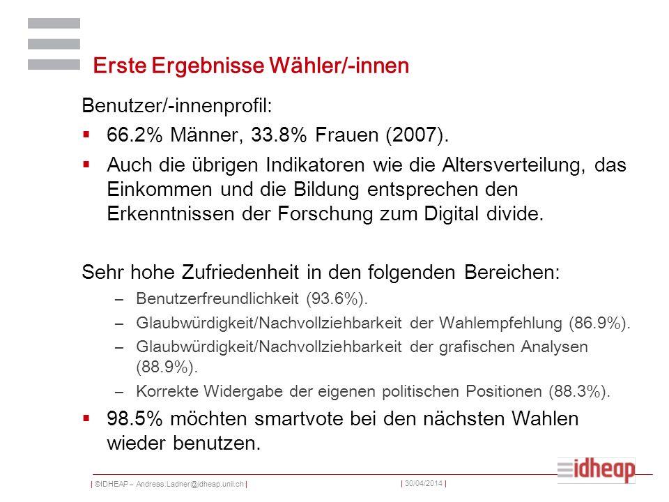 | ©IDHEAP – Andreas.Ladner@idheap.unil.ch | | 30/04/2014 | Erste Ergebnisse Wähler/-innen Benutzer/-innenprofil: 66.2% Männer, 33.8% Frauen (2007). Au
