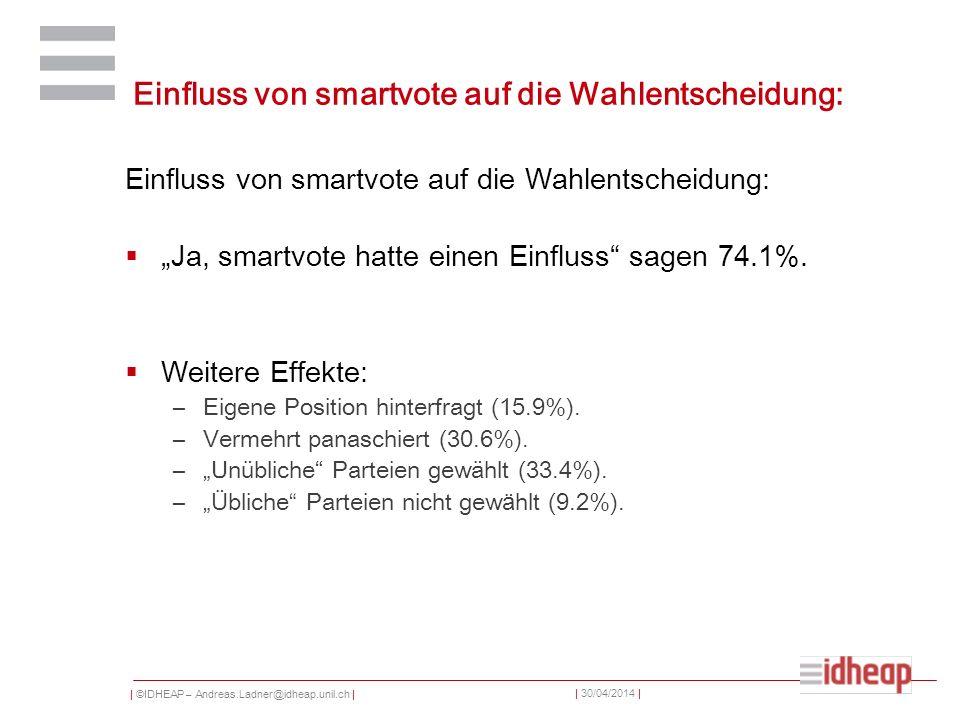 | ©IDHEAP – Andreas.Ladner@idheap.unil.ch | | 30/04/2014 | Einfluss von smartvote auf die Wahlentscheidung: Ja, smartvote hatte einen Einfluss sagen 7
