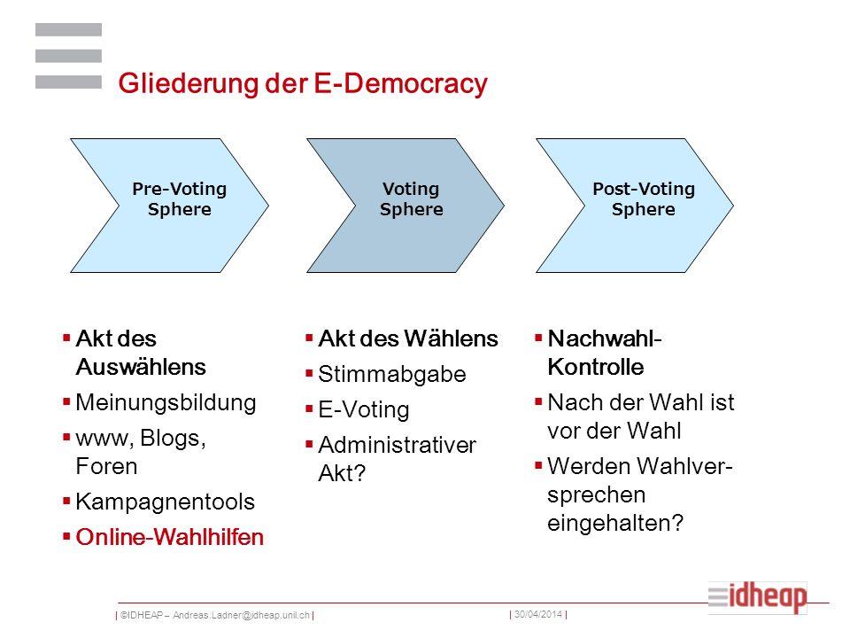 | ©IDHEAP – Andreas.Ladner@idheap.unil.ch | | 30/04/2014 | Gliederung der E-Democracy Pre-Voting Sphere Voting Sphere Post-Voting Sphere Akt des Auswä