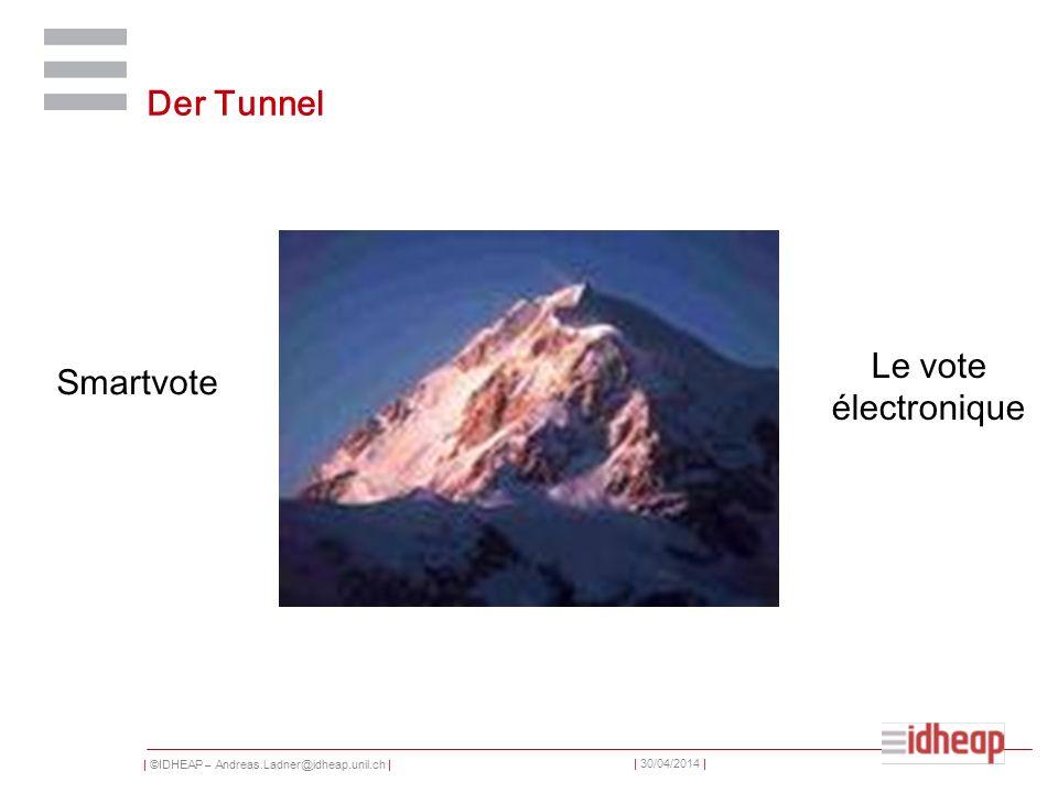 | ©IDHEAP – Andreas.Ladner@idheap.unil.ch | | 30/04/2014 | Der Tunnel Le vote électronique Smartvote