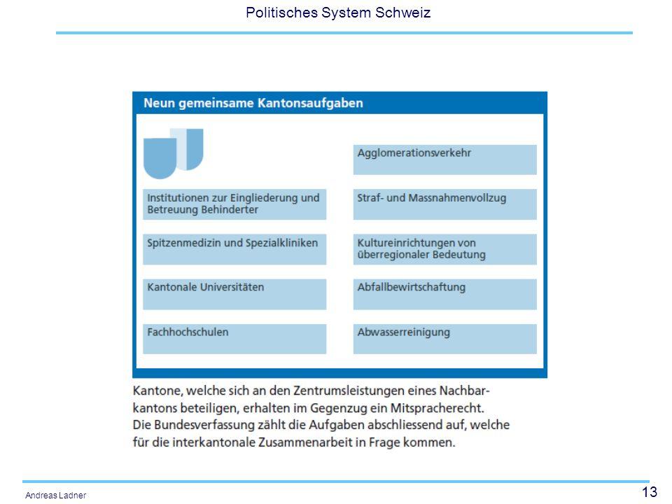 13 Politisches System Schweiz Andreas Ladner