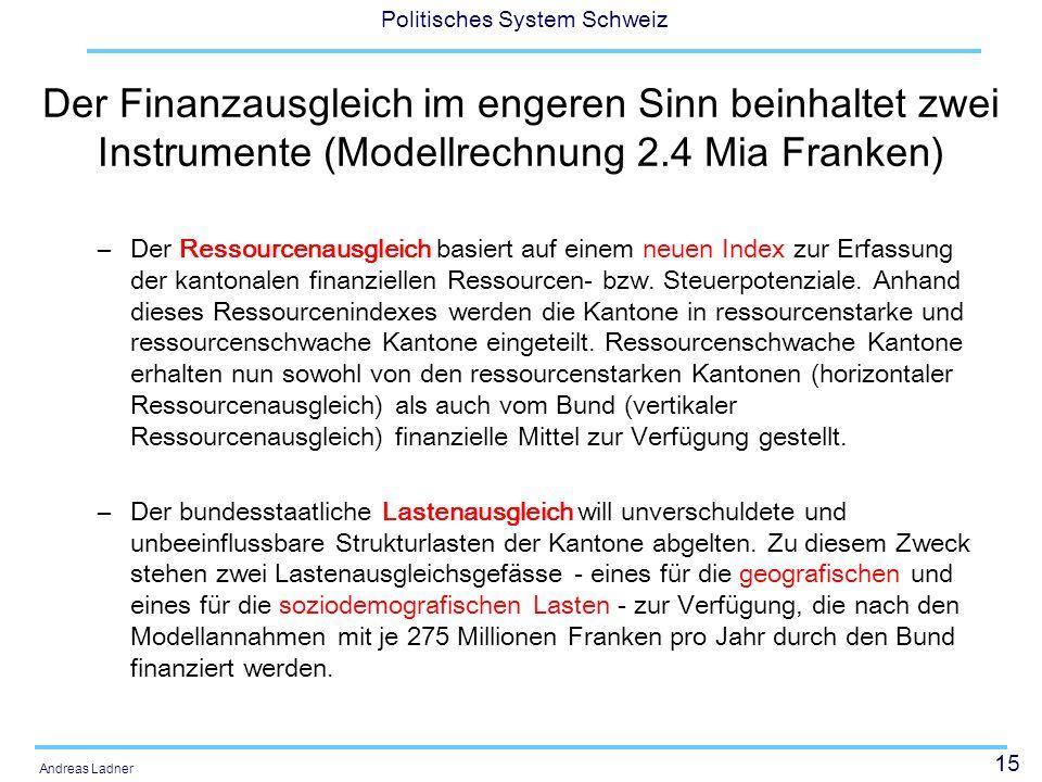 15 Politisches System Schweiz Andreas Ladner Der Finanzausgleich im engeren Sinn beinhaltet zwei Instrumente (Modellrechnung 2.4 Mia Franken) –Der Ressourcenausgleich basiert auf einem neuen Index zur Erfassung der kantonalen finanziellen Ressourcen- bzw.