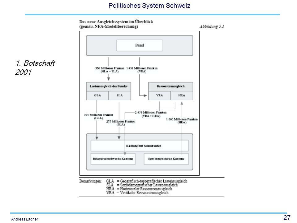27 Politisches System Schweiz Andreas Ladner 1. Botschaft 2001