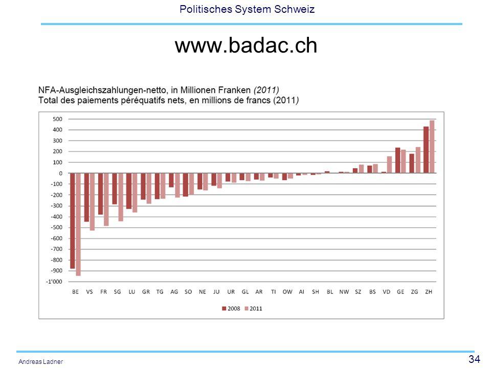 34 Politisches System Schweiz Andreas Ladner www.badac.ch