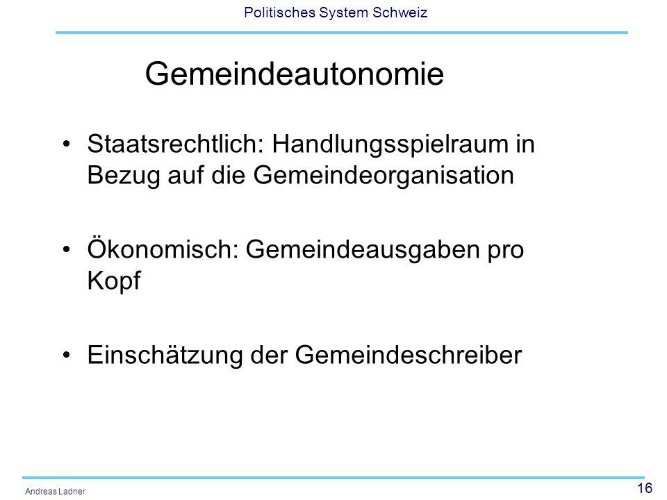 16 Politisches System Schweiz Andreas Ladner Gemeindeautonomie Staatsrechtlich: Handlungsspielraum in Bezug auf die Gemeindeorganisation Ökonomisch: Gemeindeausgaben pro Kopf Einschätzung der Gemeindeschreiber