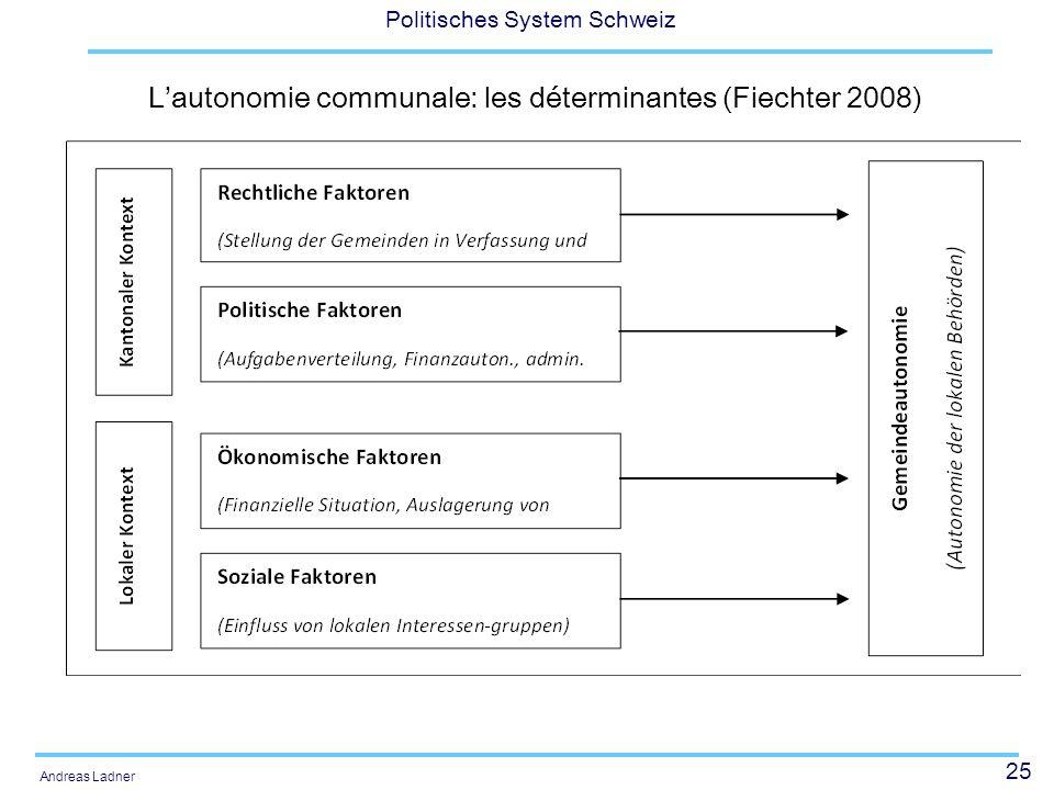 25 Politisches System Schweiz Andreas Ladner Lautonomie communale: les déterminantes (Fiechter 2008)
