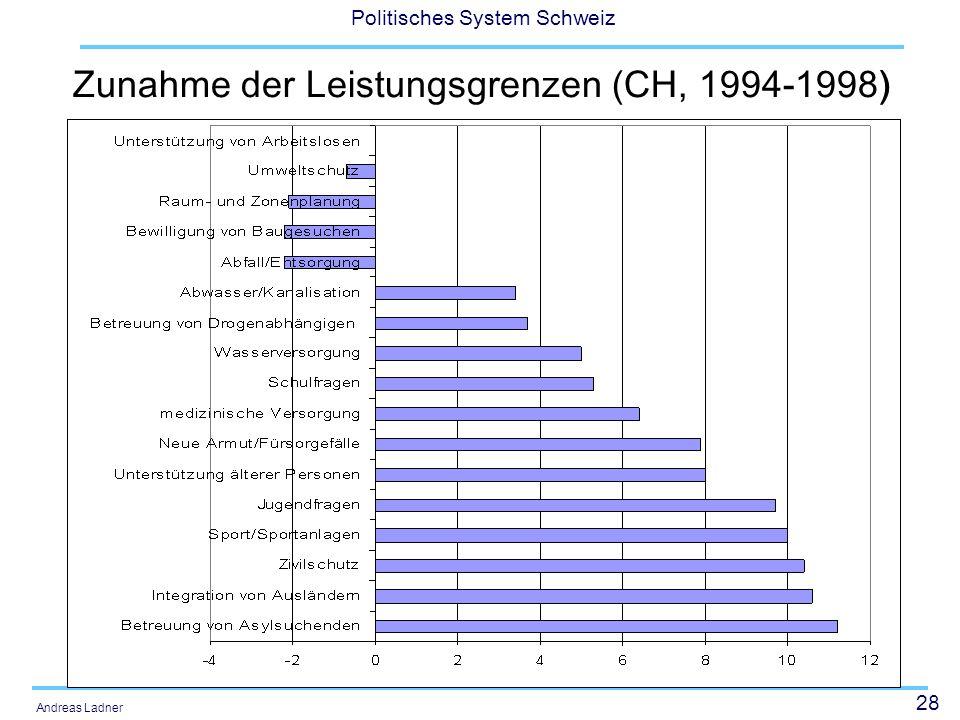 28 Politisches System Schweiz Andreas Ladner Zunahme der Leistungsgrenzen (CH, 1994-1998)