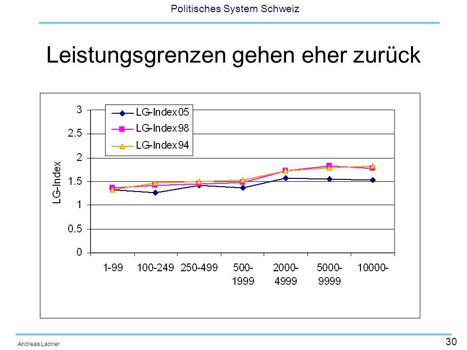 30 Politisches System Schweiz Andreas Ladner Leistungsgrenzen gehen eher zurück