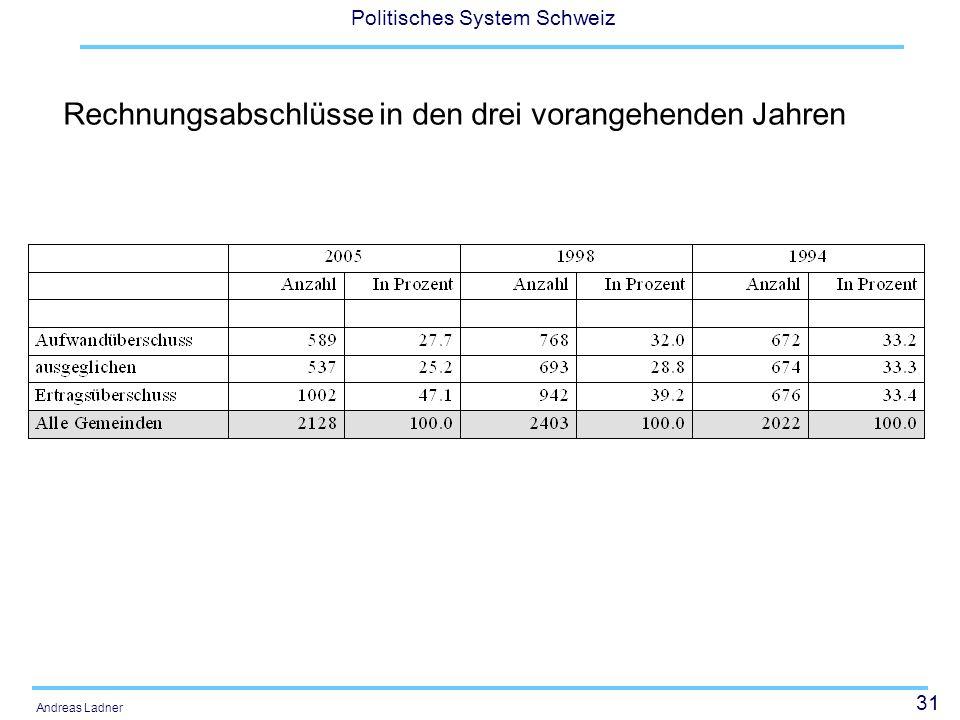 31 Politisches System Schweiz Andreas Ladner Rechnungsabschlüsse in den drei vorangehenden Jahren