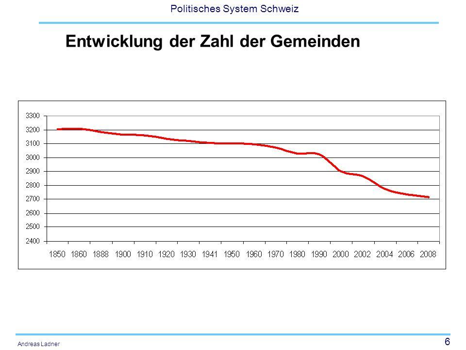 6 Politisches System Schweiz Andreas Ladner Entwicklung der Zahl der Gemeinden