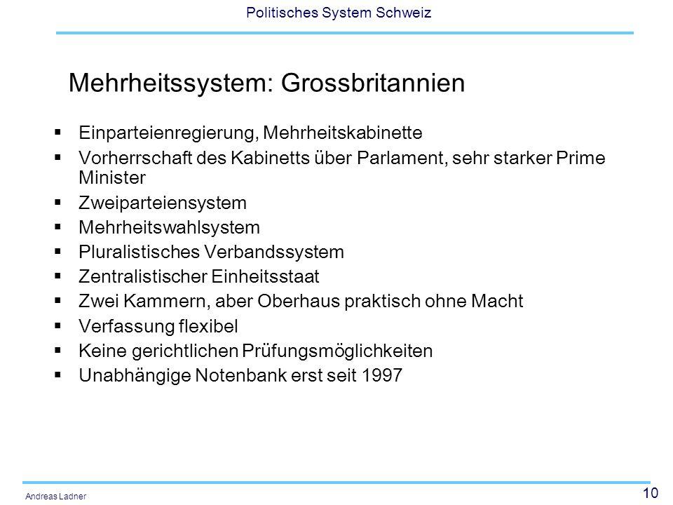 10 Politisches System Schweiz Andreas Ladner Mehrheitssystem: Grossbritannien Einparteienregierung, Mehrheitskabinette Vorherrschaft des Kabinetts übe