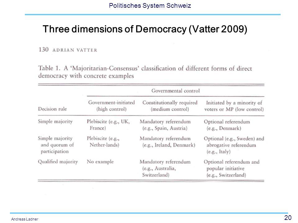 20 Politisches System Schweiz Andreas Ladner Three dimensions of Democracy (Vatter 2009)