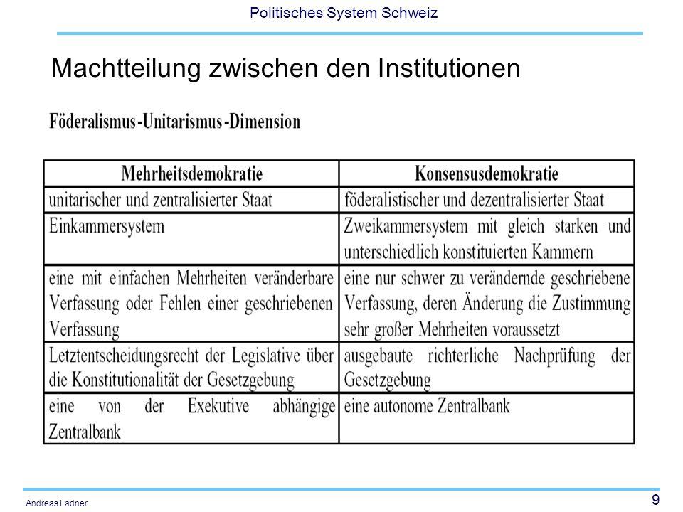 9 Politisches System Schweiz Andreas Ladner Machtteilung zwischen den Institutionen