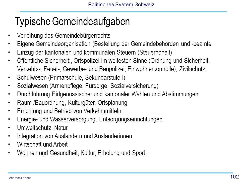 102 Politisches System Schweiz Andreas Ladner Typische Gemeindeaufgaben Verleihung des Gemeindebürgerrechts Eigene Gemeindeorganisation (Bestellung de