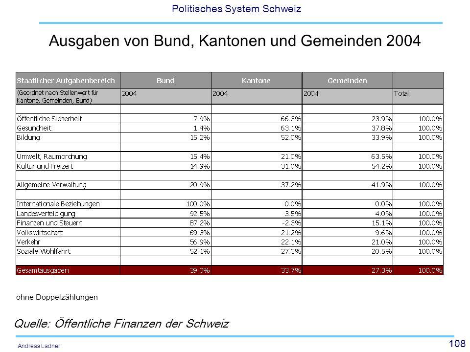 108 Politisches System Schweiz Andreas Ladner Ausgaben von Bund, Kantonen und Gemeinden 2004 Quelle: Öffentliche Finanzen der Schweiz ohne Doppelzählu
