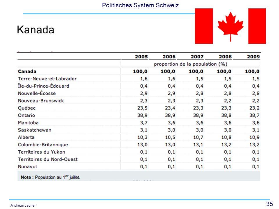 35 Politisches System Schweiz Andreas Ladner Kanada