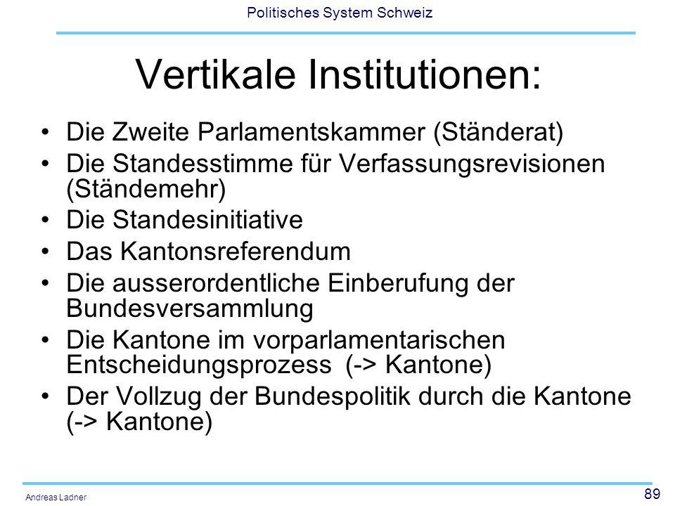 89 Politisches System Schweiz Andreas Ladner Vertikale Institutionen: Die Zweite Parlamentskammer (Ständerat) Die Standesstimme für Verfassungsrevisio