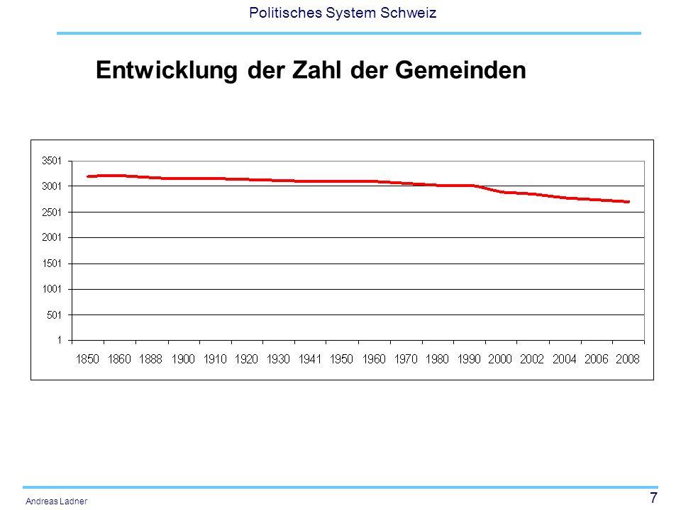 7 Politisches System Schweiz Andreas Ladner Entwicklung der Zahl der Gemeinden