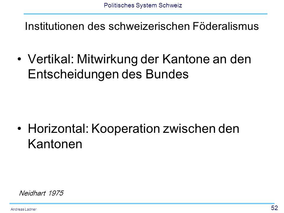 52 Politisches System Schweiz Andreas Ladner Institutionen des schweizerischen Föderalismus Vertikal: Mitwirkung der Kantone an den Entscheidungen des Bundes Horizontal: Kooperation zwischen den Kantonen Neidhart 1975