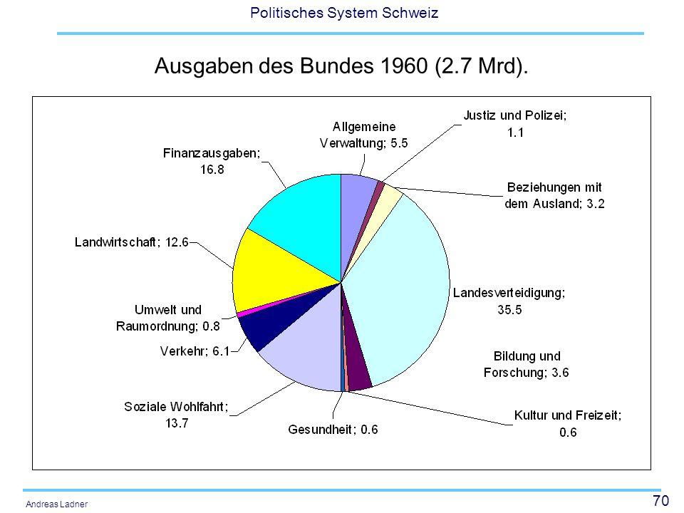 70 Politisches System Schweiz Andreas Ladner Ausgaben des Bundes 1960 (2.7 Mrd).