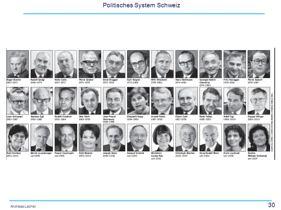 30 Politisches System Schweiz Andreas Ladner