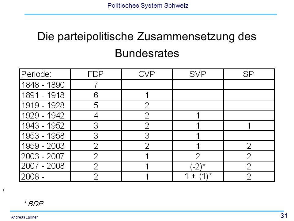 31 Politisches System Schweiz Andreas Ladner Die parteipolitische Zusammensetzung des Bundesrates ( * BDP
