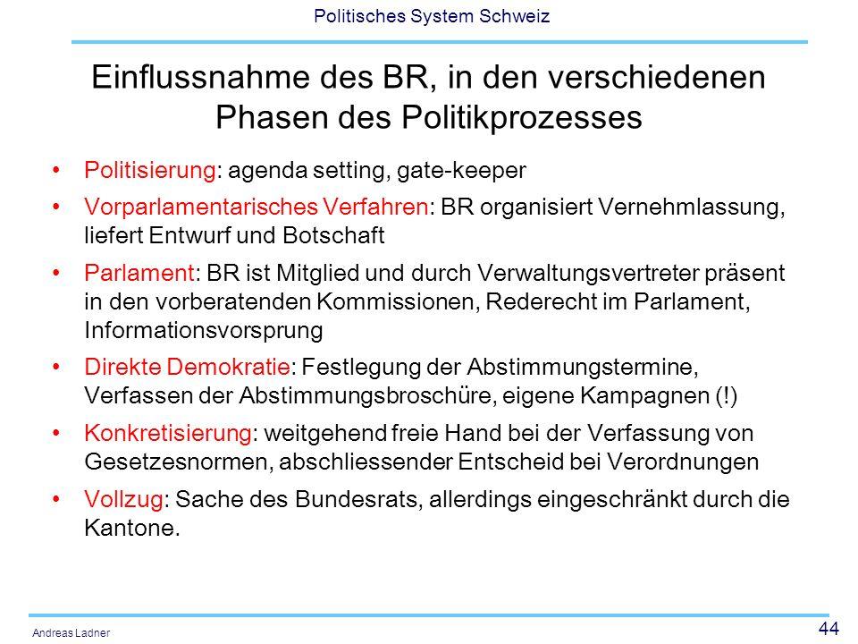44 Politisches System Schweiz Andreas Ladner Einflussnahme des BR, in den verschiedenen Phasen des Politikprozesses Politisierung: agenda setting, gat