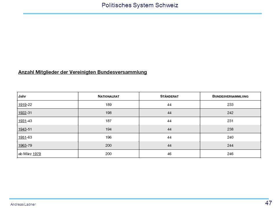 47 Politisches System Schweiz Andreas Ladner
