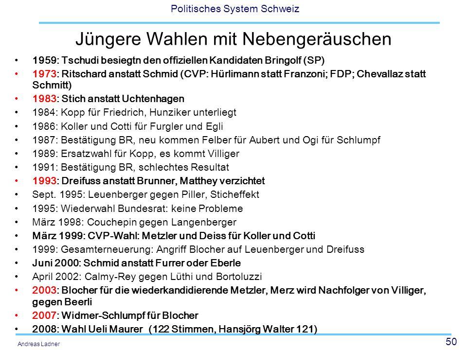 50 Politisches System Schweiz Andreas Ladner Jüngere Wahlen mit Nebengeräuschen 1959: Tschudi besiegtn den offiziellen Kandidaten Bringolf (SP) 1973:
