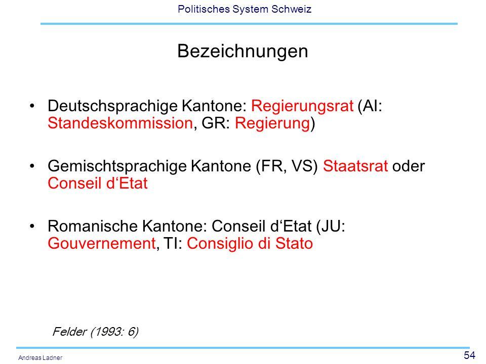 54 Politisches System Schweiz Andreas Ladner Bezeichnungen Deutschsprachige Kantone: Regierungsrat (AI: Standeskommission, GR: Regierung) Gemischtspra