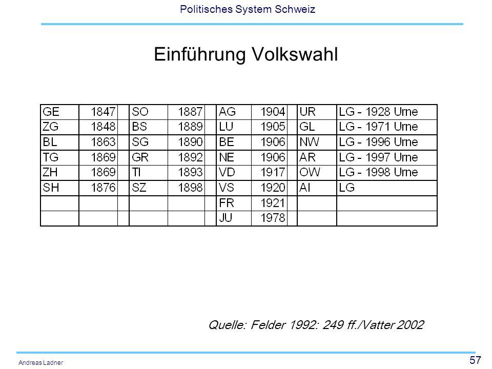57 Politisches System Schweiz Andreas Ladner Einführung Volkswahl Quelle: Felder 1992: 249 ff./Vatter 2002