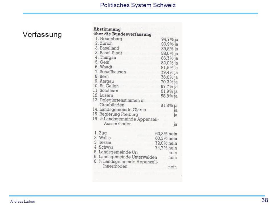 38 Politisches System Schweiz Andreas Ladner Verfassung