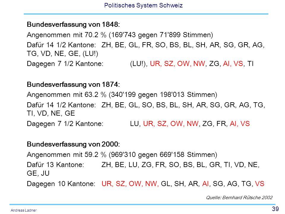 39 Politisches System Schweiz Andreas Ladner Bundesverfassung von 1848: Angenommen mit 70.2 % (169'743 gegen 71'899 Stimmen) Dafür 14 1/2 Kantone:ZH,