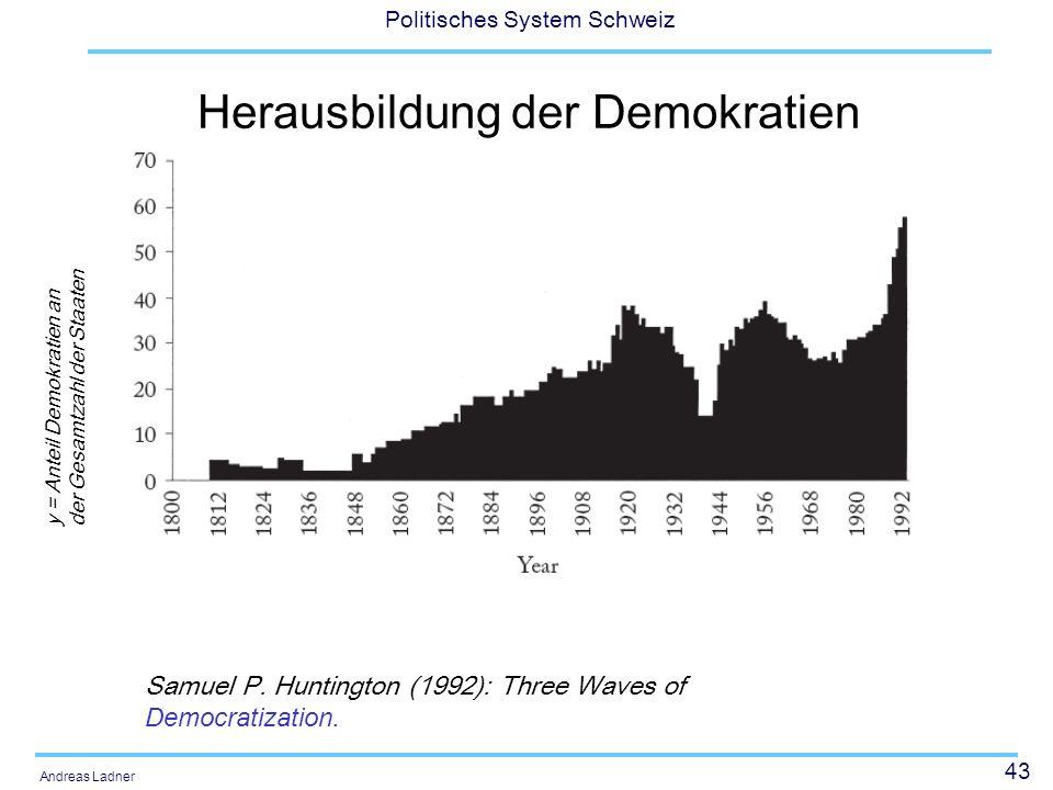 43 Politisches System Schweiz Andreas Ladner Herausbildung der Demokratien Samuel P. Huntington (1992): Three Waves of Democratization. y = Anteil Dem