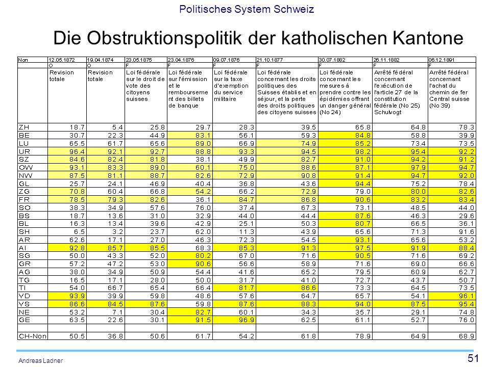 51 Politisches System Schweiz Andreas Ladner Die Obstruktionspolitik der katholischen Kantone