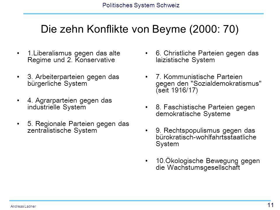11 Politisches System Schweiz Andreas Ladner Die zehn Konflikte von Beyme (2000: 70) 1.Liberalismus gegen das alte Regime und 2.