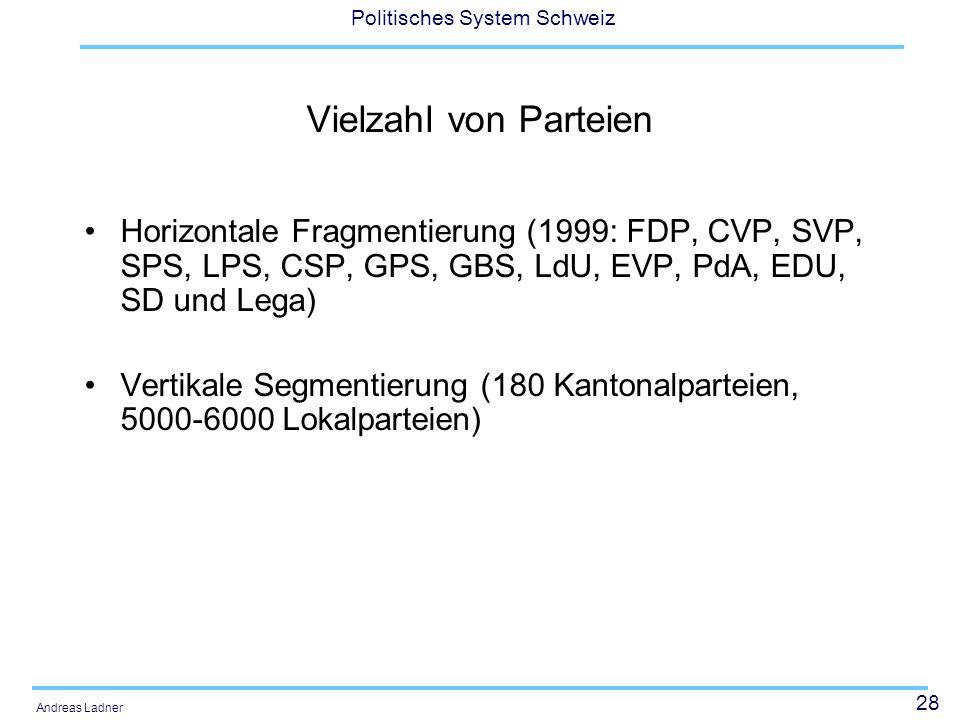 28 Politisches System Schweiz Andreas Ladner Vielzahl von Parteien Horizontale Fragmentierung (1999: FDP, CVP, SVP, SPS, LPS, CSP, GPS, GBS, LdU, EVP, PdA, EDU, SD und Lega) Vertikale Segmentierung (180 Kantonalparteien, 5000-6000 Lokalparteien)
