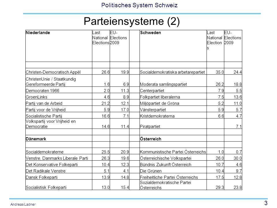 14 Politisches System Schweiz Andreas Ladner Typologie von Sartori Sartori (1976) unterscheide zwei Kriterien (zitiert nach Kriesi 1994: 270): ein quantitatives (die Zahl der Parteien) und eine qualitatives (die ideologische Distanz zwischen den Parteien).