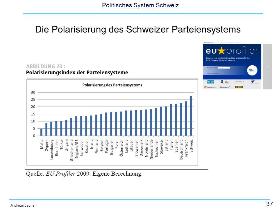37 Politisches System Schweiz Andreas Ladner Die Polarisierung des Schweizer Parteiensystems