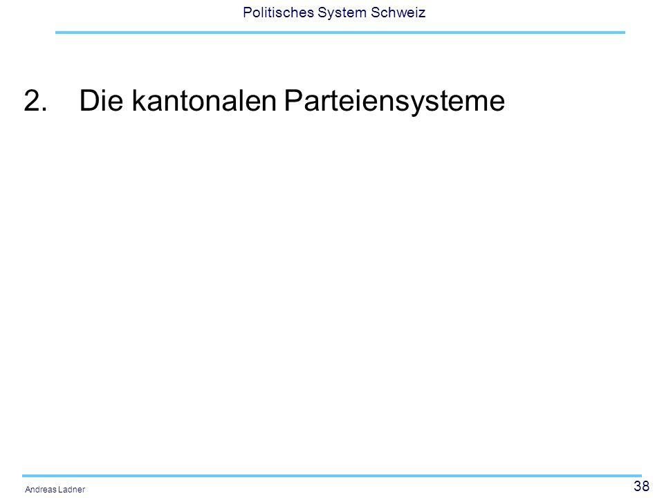 38 Politisches System Schweiz Andreas Ladner 2.Die kantonalen Parteiensysteme